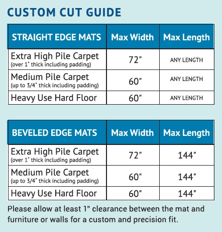 custom chair mat guide